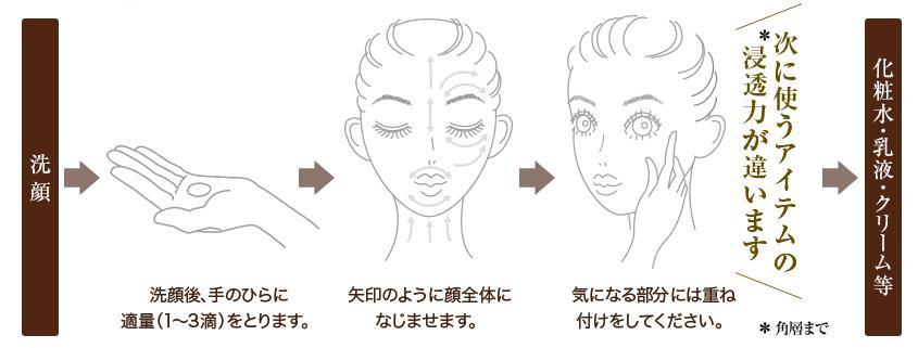 ビューティオープナーオイル-Beauty opner- 使い方
