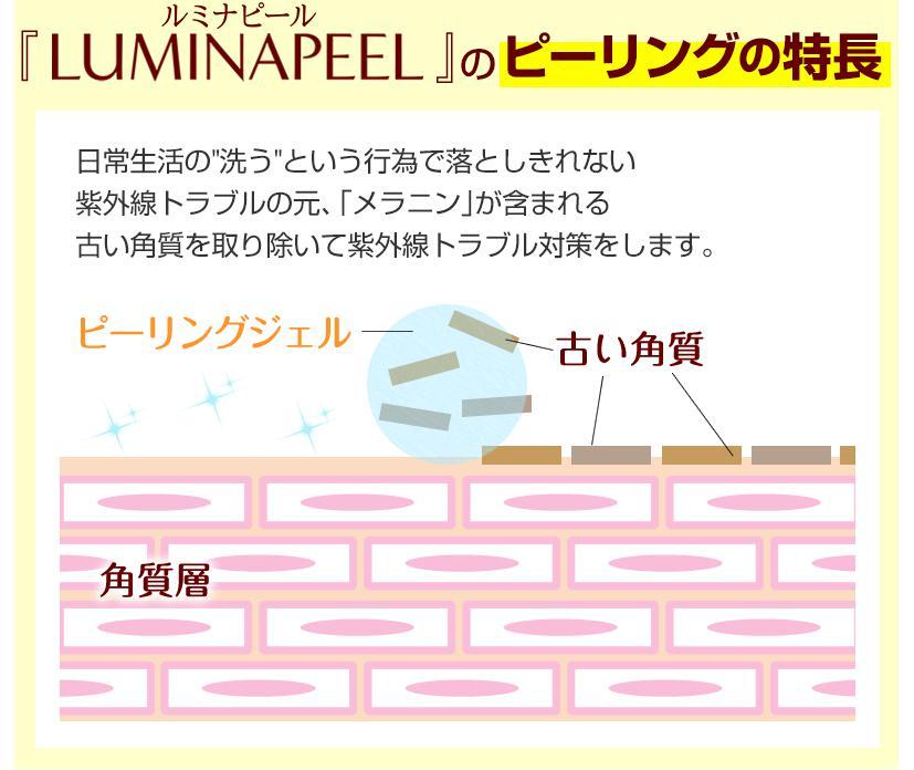 ルミナピール(LUMINAPEEL) 効果効能